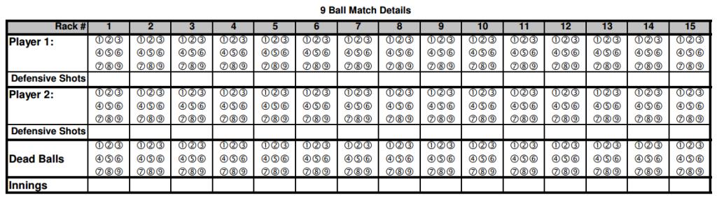 9 Ball Details